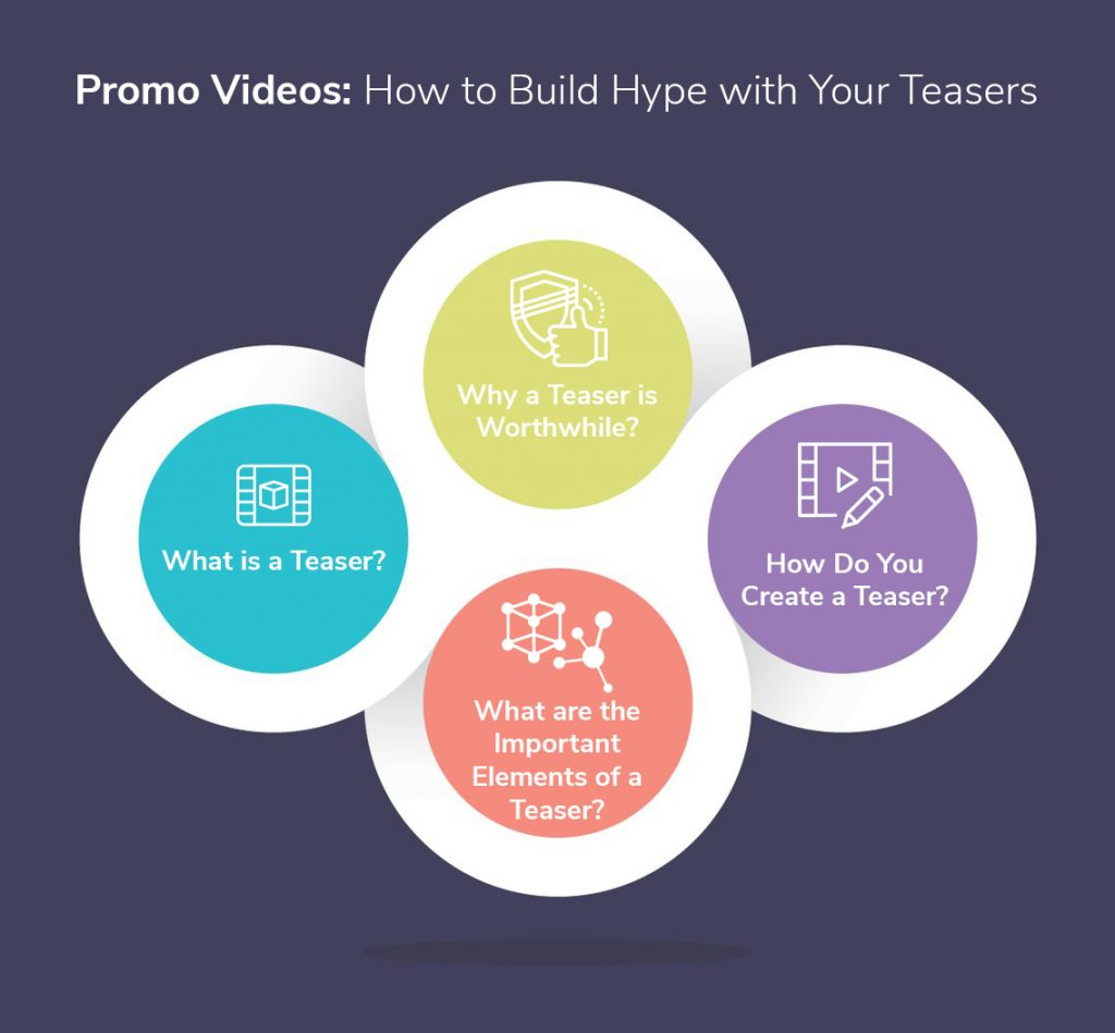 Promo Videos How to Build Hype with Your Teasers