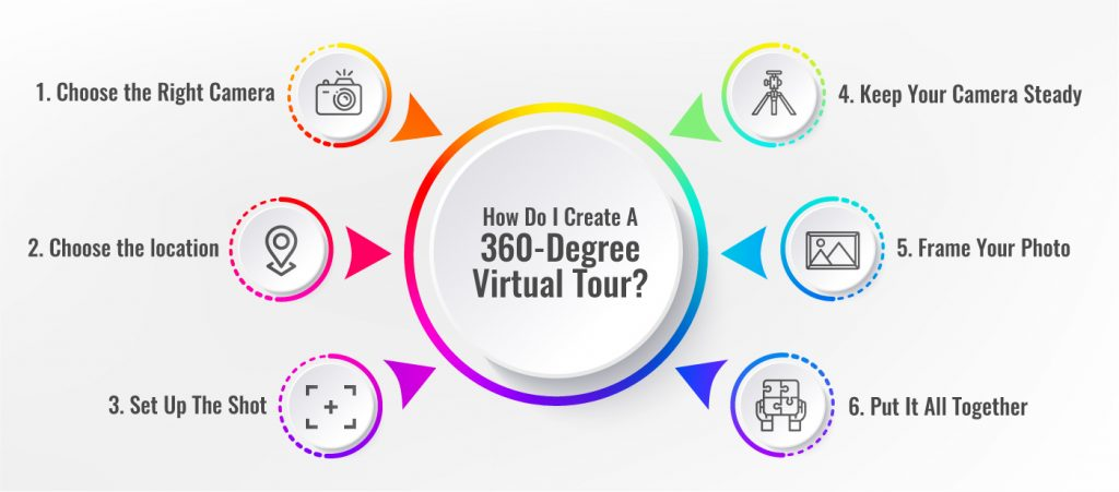 How Do I Create A 360-Degree Virtual Tour